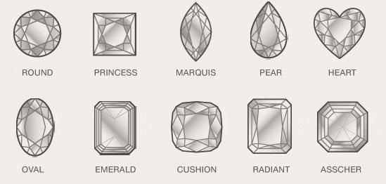 soorten cuts diamant